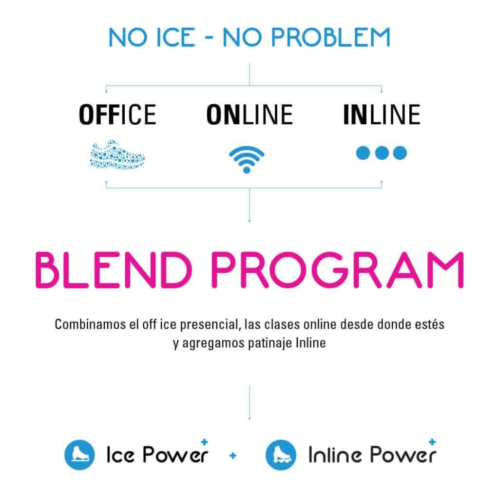 Ice Power skating club Clases de patinaje inline sobre hielo